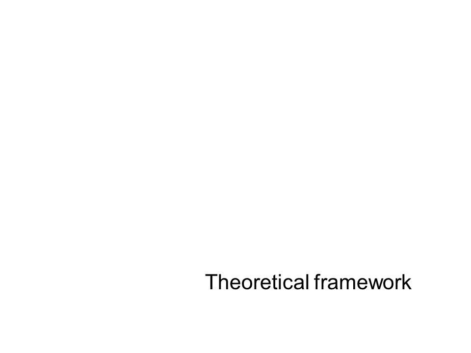 pair mass 2  One-particle inclusive (1PI) kinematics:   Pair-invariant mass (PIM) kinematics: like Drell-Yan