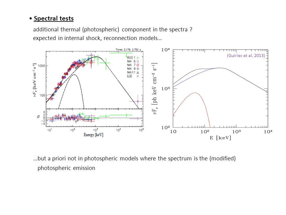 Spectral tests additional thermal (photospheric) component in the spectra ? expected in internal shock, reconnection models… …but a priori not in phot