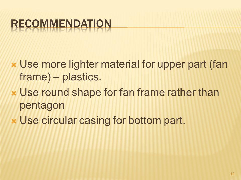  Use more lighter material for upper part (fan frame) – plastics.