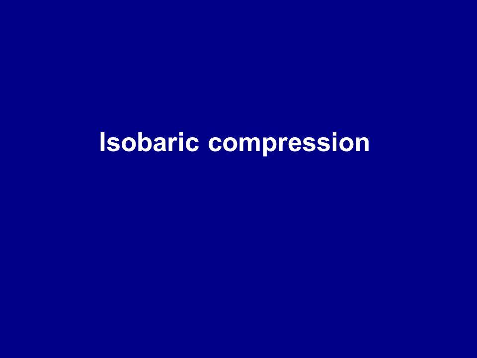 Isobaric compression