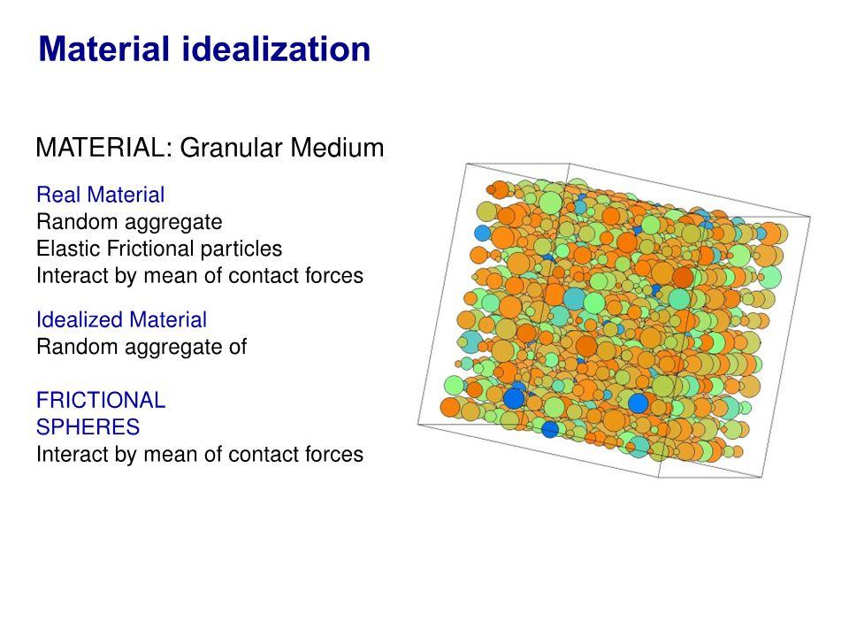 Material idealization