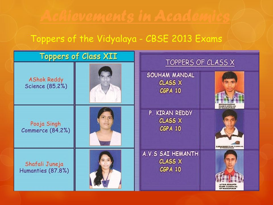 Achievements in Academics Toppers of the Vidyalaya - CBSE 2013 Exams