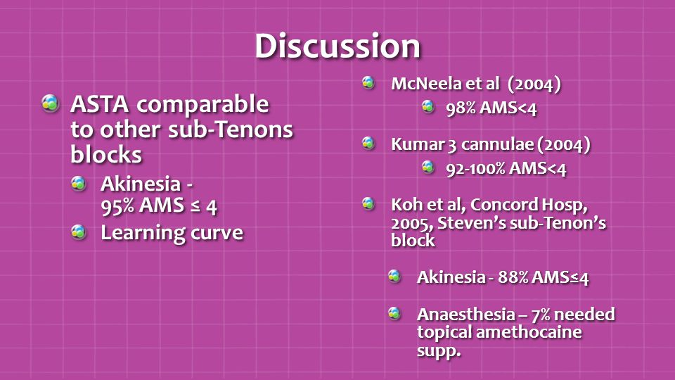 Discussion ASTA comparable to other sub-Tenons blocks Akinesia - 95% AMS ≤ 4 Learning curve McNeela et al (2004) 98% AMS<4 Kumar 3 cannulae (2004) 92-100% AMS<4 Koh et al, Concord Hosp, 2005, Steven's sub-Tenon's block Akinesia - 88% AMS≤4 Anaesthesia – 7% needed topical amethocaine supp.