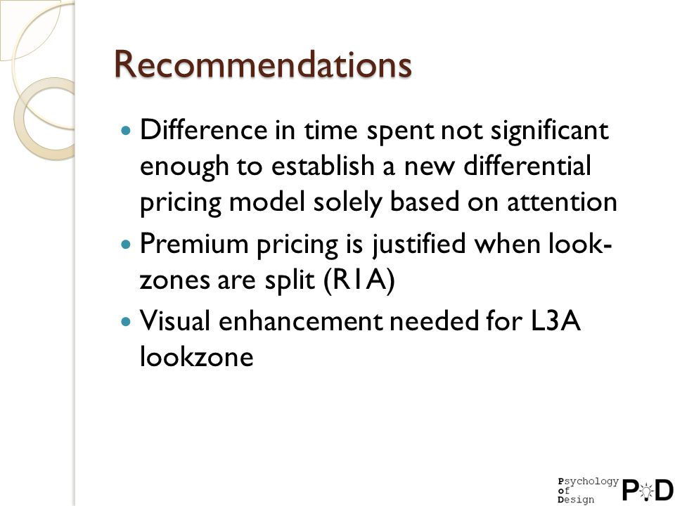 Recommendations Difference in time spent not significant enough to establish a new differential pricing model solely based on attention Premium pricing is justified when look- zones are split (R1A) Visual enhancement needed for L3A lookzone