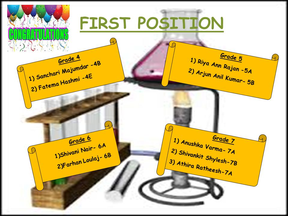 FIRST POSITION Grade 4 1) Sanchari Majumdar -4B 2) Fatema Hashmi -4E Grade 5 1) Riya Ann Rajan -5A 2) Arjun Anil Kumar- 5B Grade 6 1)Shivani Nair- 6A
