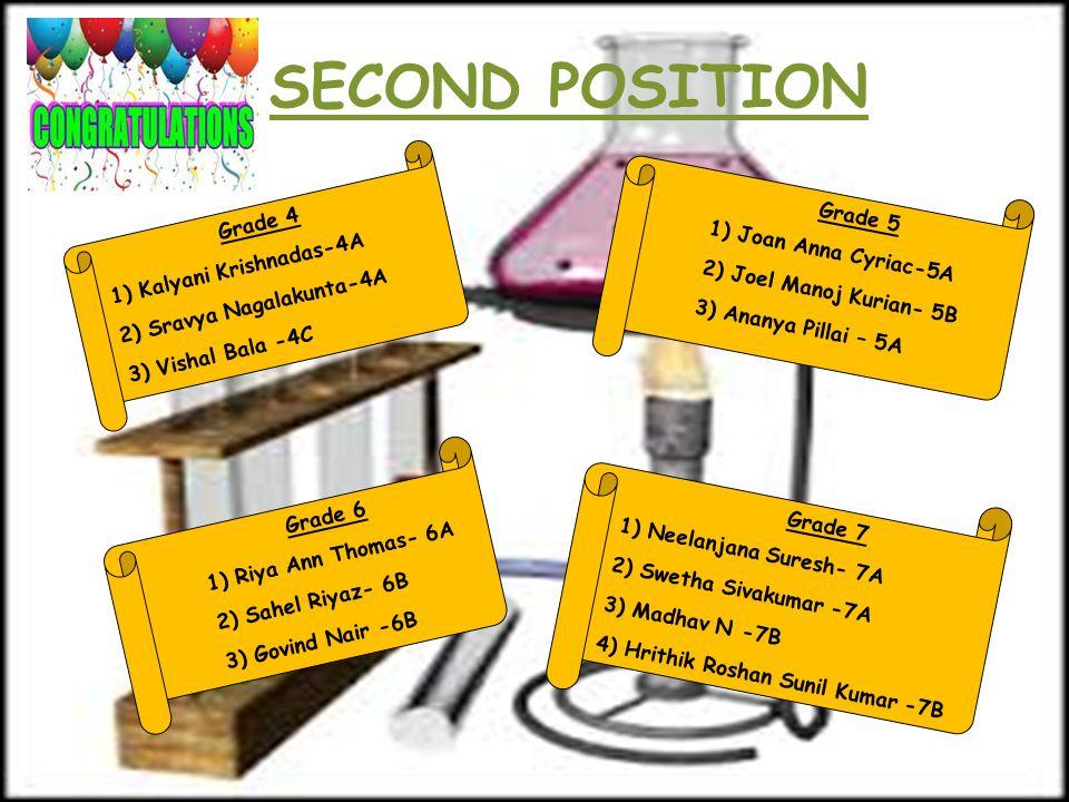 SECOND POSITION Grade 4 1) Kalyani Krishnadas-4A 2) Sravya Nagalakunta-4A 3) Vishal Bala -4C Grade 5 1) Joan Anna Cyriac-5A 2) Joel Manoj Kurian- 5B 3