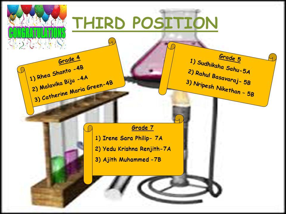 THIRD POSITION Grade 4 1) Rhea Shanto -4B 2) Malavika Biju -4A 3) Catherine Maria Green-4B Grade 5 1) Sudhiksha Sahu-5A 2) Rahul Basavaraj- 5B 3) Nrip