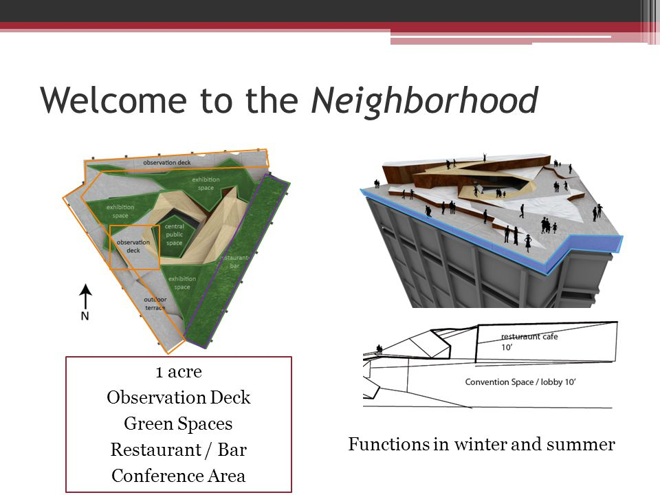 Welcome to the Neighborhood Functions in winter and summer 1 acre Observation Deck Green Spaces Restaurant / Bar Conference Area
