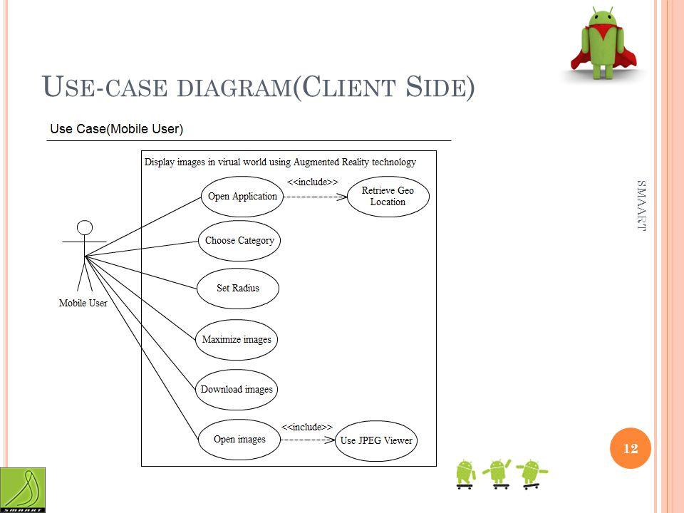 U SE - CASE DIAGRAM (C LIENT S IDE ) SMAART 12