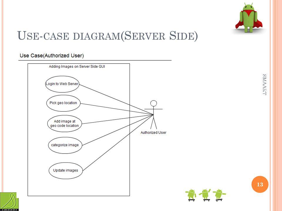 U SE - CASE DIAGRAM (S ERVER S IDE ) SMAART 13