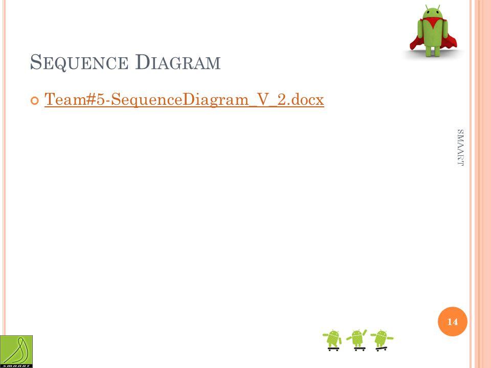 S EQUENCE D IAGRAM Team#5-SequenceDiagram_V_2.docx SMAART 14