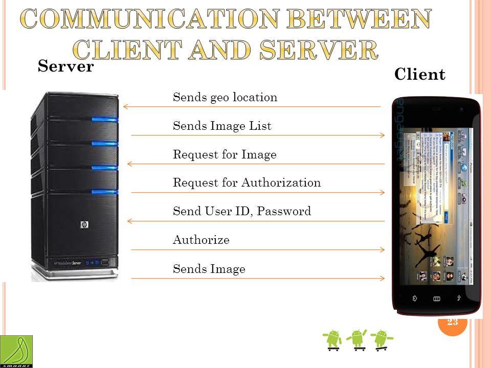 Sends geo location Sends Image List Request for Image Request for Authorization Send User ID, Password Authorize Sends Image Server Client SMAART 23