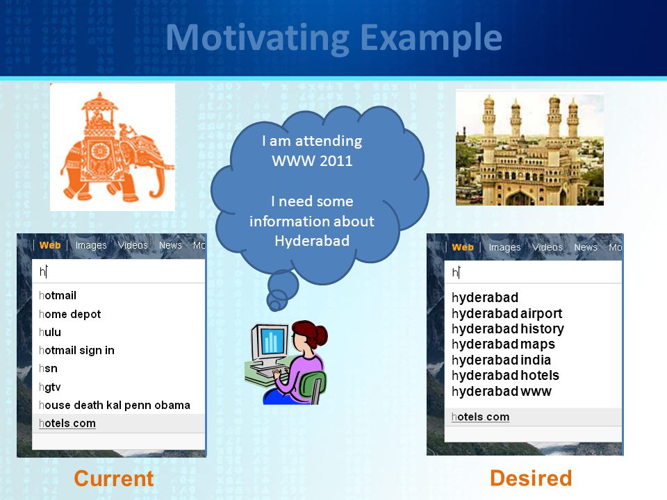 Motivating Example I am attending WWW 2011 I need some information about Hyderabad hyderabad hyderabad airport hyderabad history hyderabad maps hyderabad india hyderabad hotels hyderabad www Current Desired