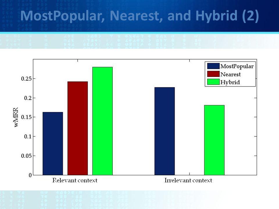 MostPopular, Nearest, and Hybrid (2)