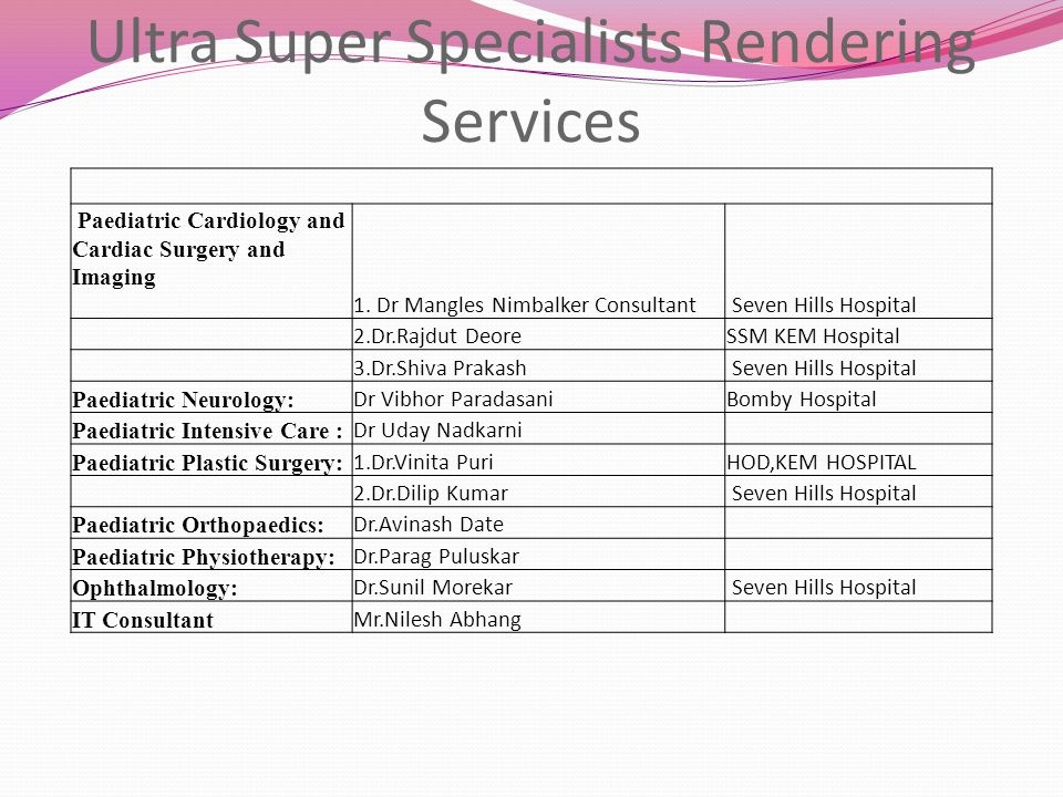 The Following Specialist List will be involved either in person or by Telemedicine for the Camp Obstericians1.Dr Vinita Salvi Consultant Ob/GYHospital Name ICMR HRRC,KEM Mumbai:2.Dr N.M.MayaadeoProfessor,KEM Hospital 3.Dr Kukkum Mathur, 4.Dr.Nanda Mutalik 5.