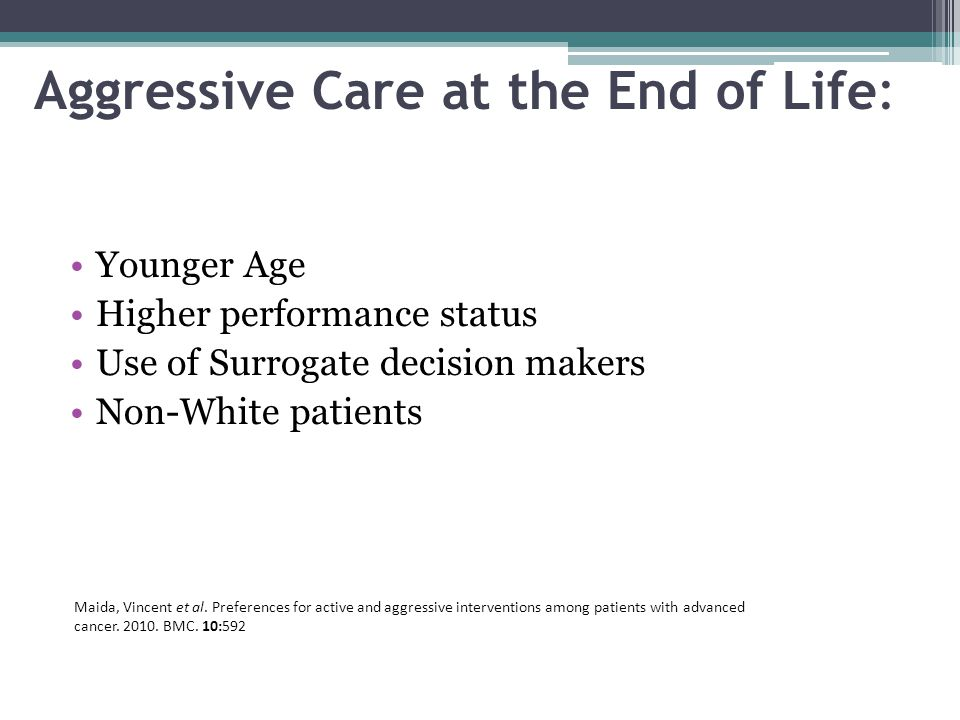 Aggressive Care at the End of Life: Younger Age Higher performance status Use of Surrogate decision makers Non-White patients Maida, Vincent et al.