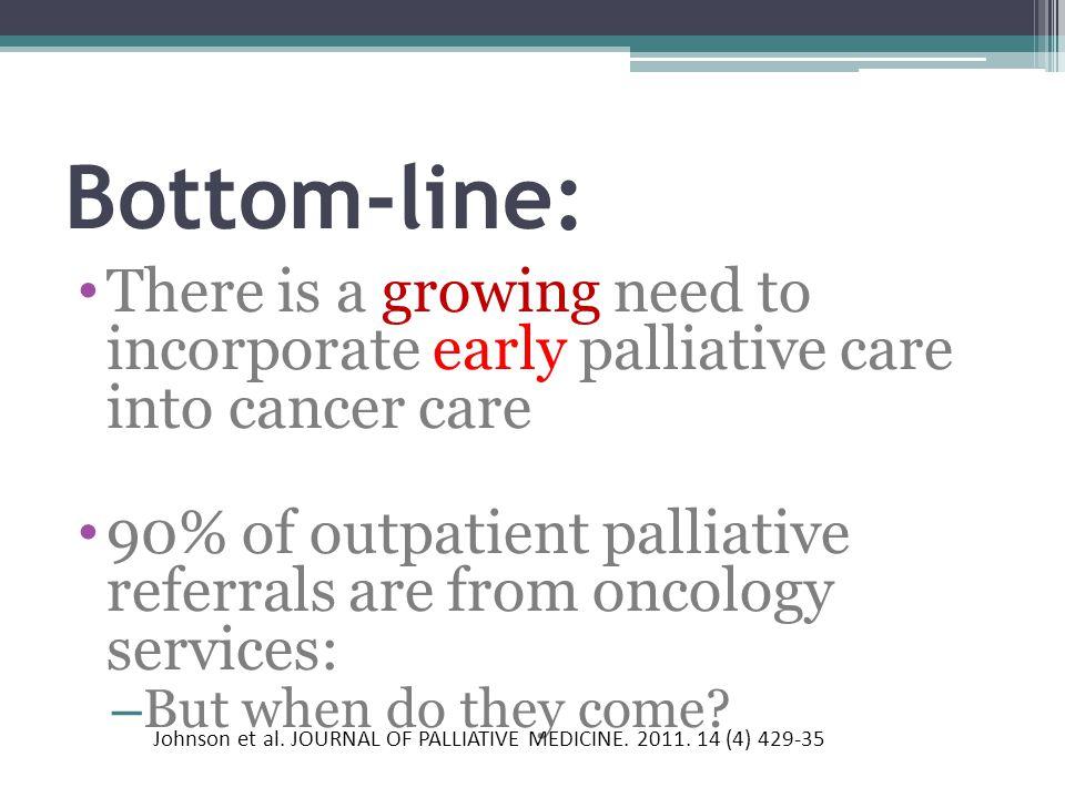 Overcoming a Reputation: Palliative vs.
