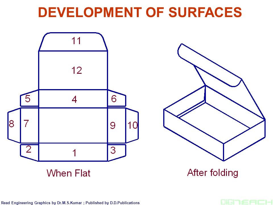 DEVELOPMENT OF SURFACES Read Engineering Graphics by Dr.M.S.Kumar ; Published by D.D.Publications