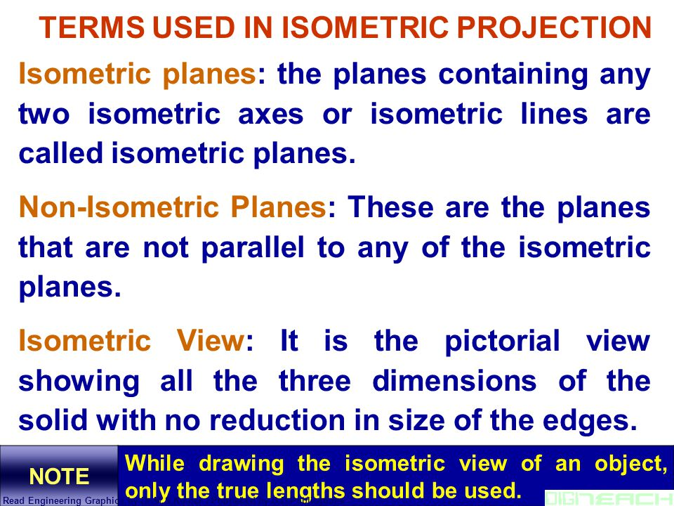 Isometric planes: the planes containing any two isometric axes or isometric lines are called isometric planes. Non-Isometric Planes: These are the pla