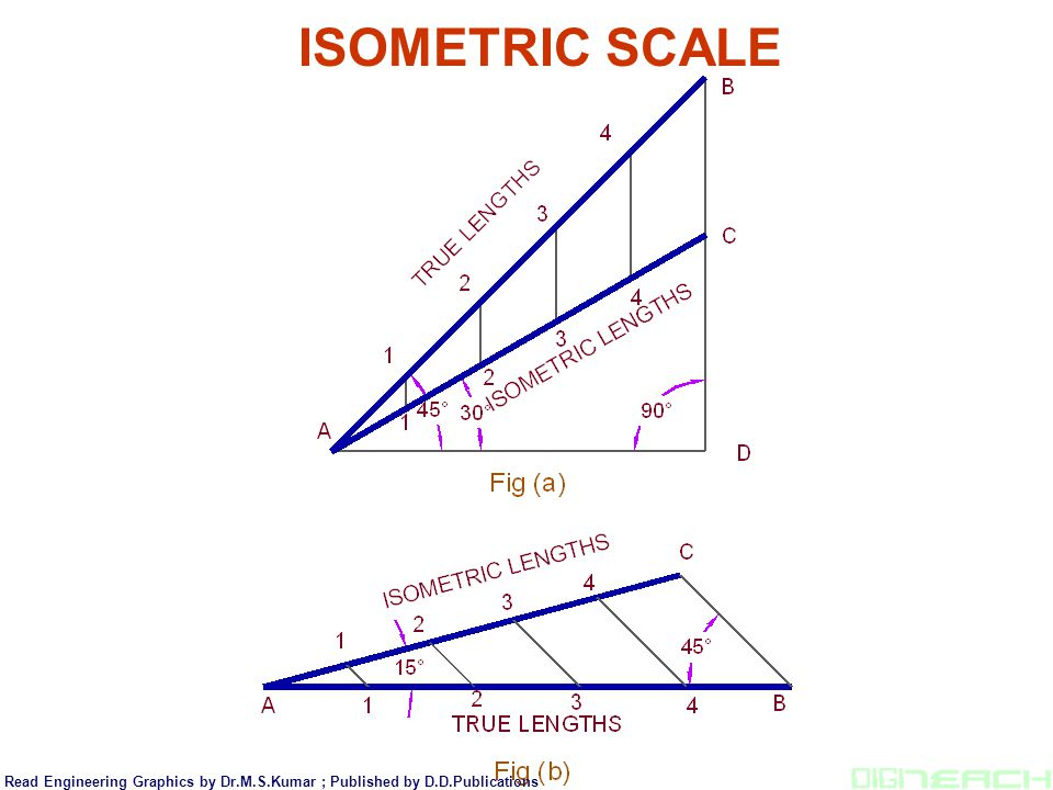 ISOMETRIC SCALE Read Engineering Graphics by Dr.M.S.Kumar ; Published by D.D.Publications