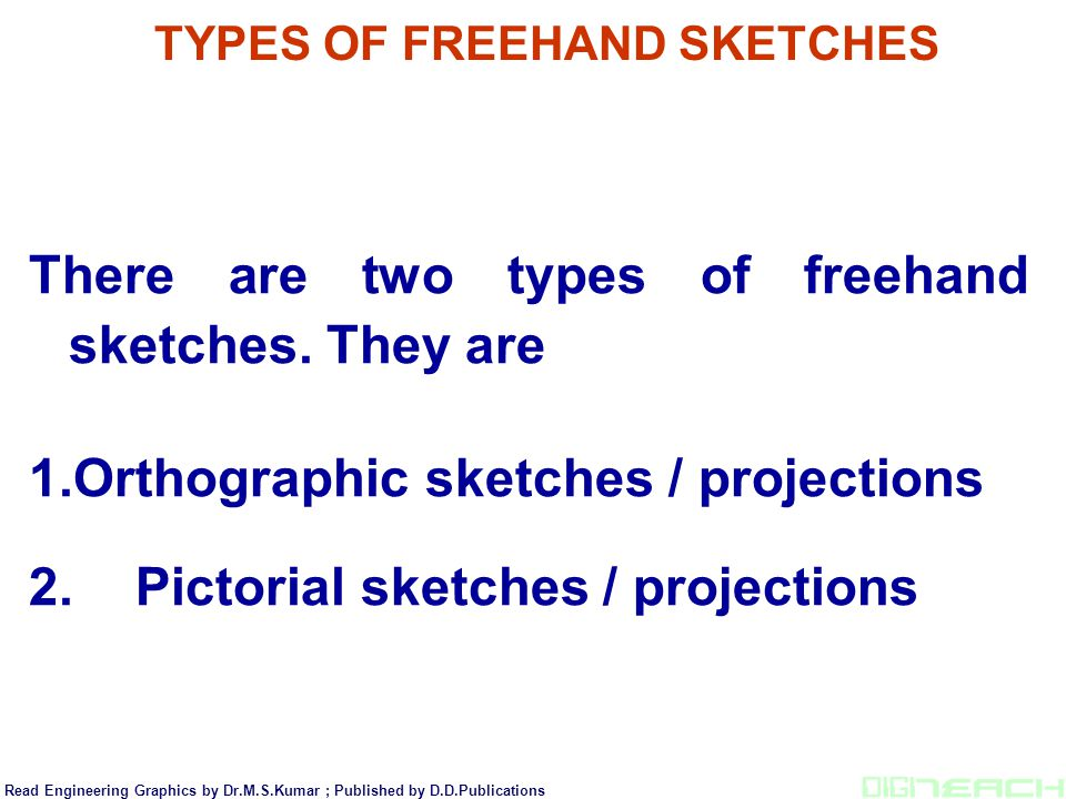 There are two types of freehand sketches. They are 1.Orthographic sketches / projections 2.Pictorial sketches / projections TYPES OF FREEHAND SKETCHES