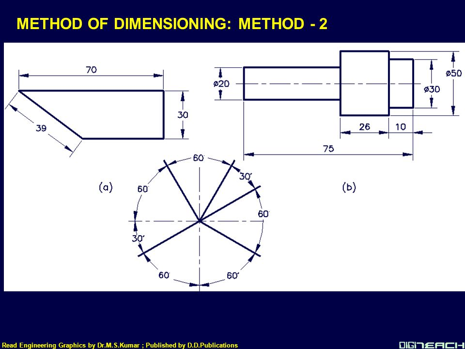 METHOD OF DIMENSIONING: METHOD - 2 Read Engineering Graphics by Dr.M.S.Kumar ; Published by D.D.Publications