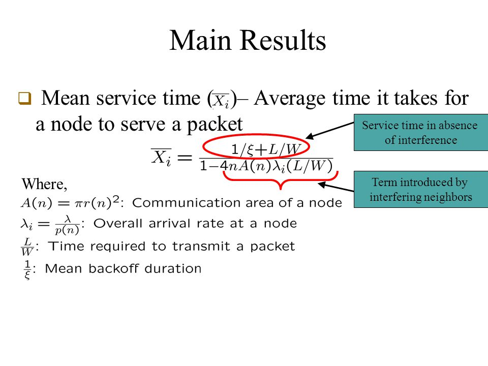 Main Results  Mean service time ( )– Average time it takes for a node to serve a packet Where, Service time in absence of interference Term introduced by interfering neighbors