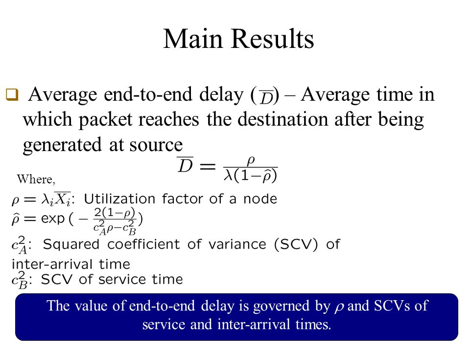 Main Results  Average end-to-end delay ( ) – Average time in which packet reaches the destination after being generated at source Where, The value of end-to-end delay is governed by  and SCVs of service and inter-arrival times.