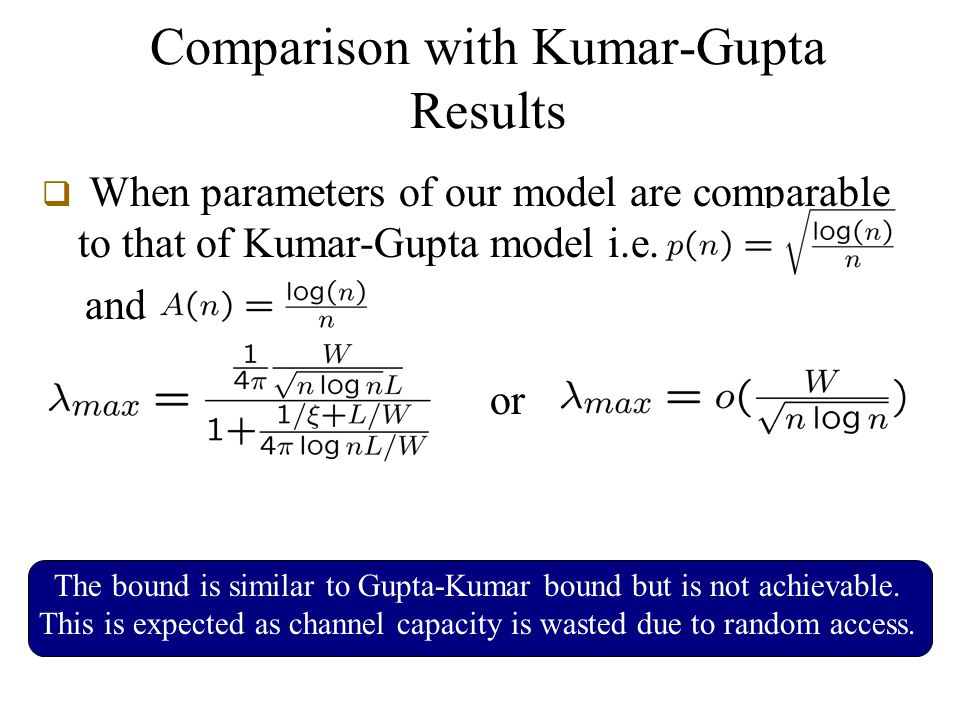 Comparison with Kumar-Gupta Results  When parameters of our model are comparable to that of Kumar-Gupta model i.e.
