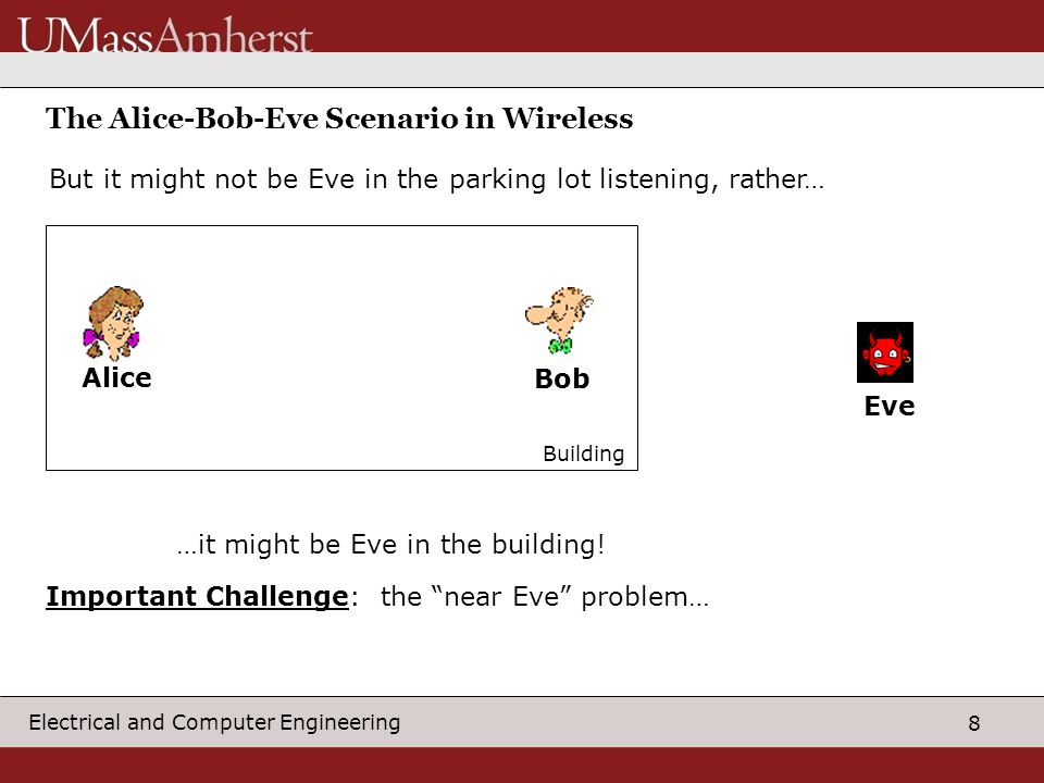 8 Electrical and Computer Engineering The Alice-Bob-Eve Scenario in Wireless AliceBob Eve Building But it might not be Eve in the parking lot listening, rather… …it might be Eve in the building.