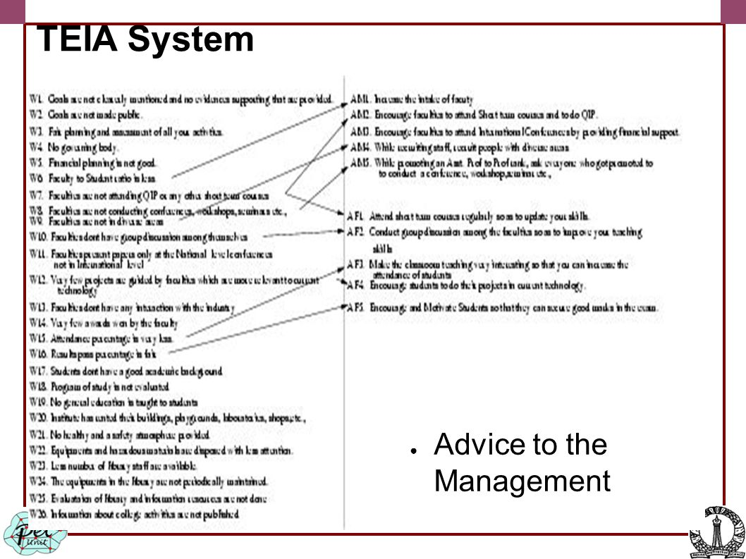 TEIA System ● Advice to the Management