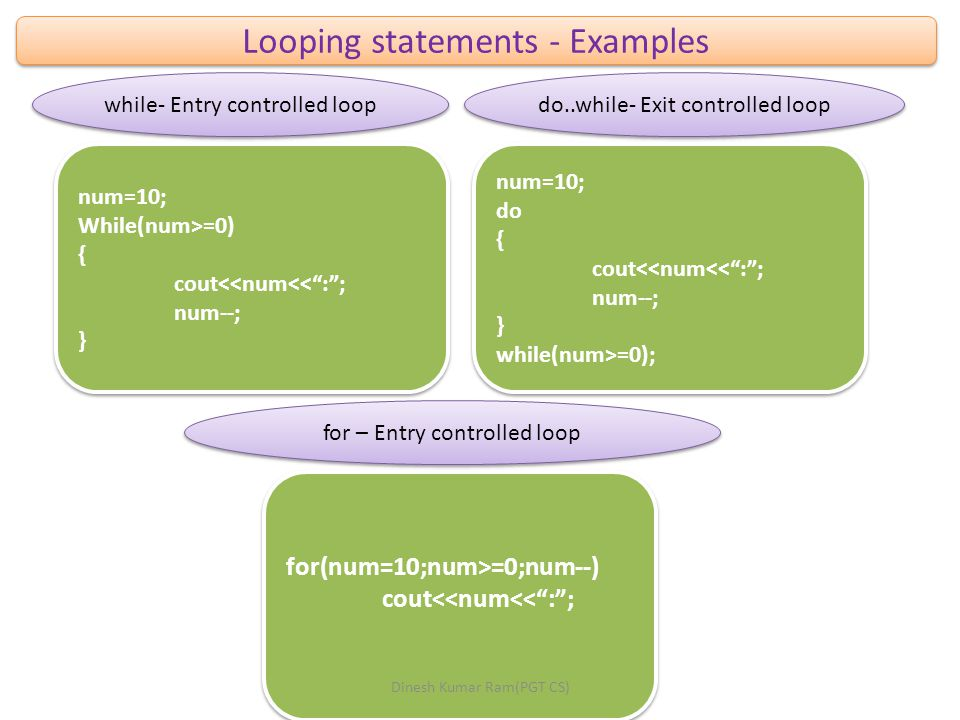 Looping statements - Examples num=10; While(num>=0) { cout<<num<< : ; num--; } num=10; While(num>=0) { cout<<num<< : ; num--; } num=10; do { cout<<num<< : ; num--; } while(num>=0); num=10; do { cout<<num<< : ; num--; } while(num>=0); for(num=10;num>=0;num--) cout<<num<< : ; for(num=10;num>=0;num--) cout<<num<< : ; while- Entry controlled loop do..while- Exit controlled loop for – Entry controlled loop Dinesh Kumar Ram(PGT CS)