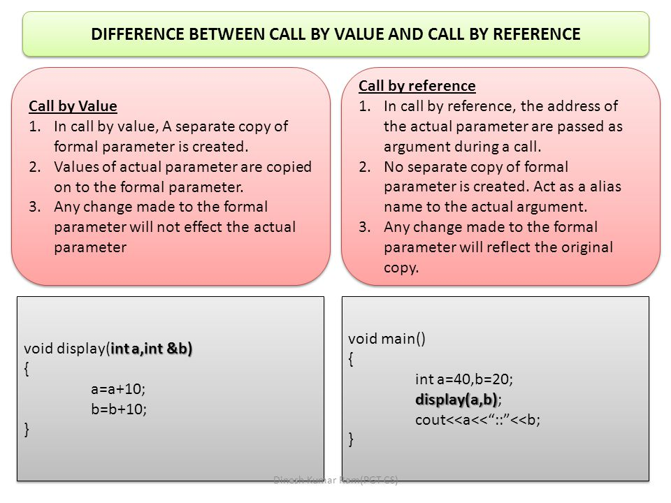 DIFFERENCE BETWEEN CALL BY VALUE AND CALL BY REFERENCE Call by Value 1.In call by value, A separate copy of formal parameter is created.