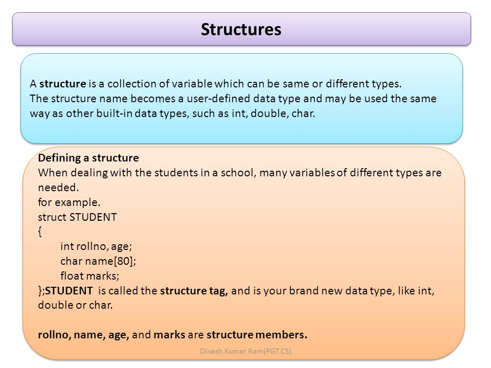 Structures A structure is a collection of variable which can be same or different types.