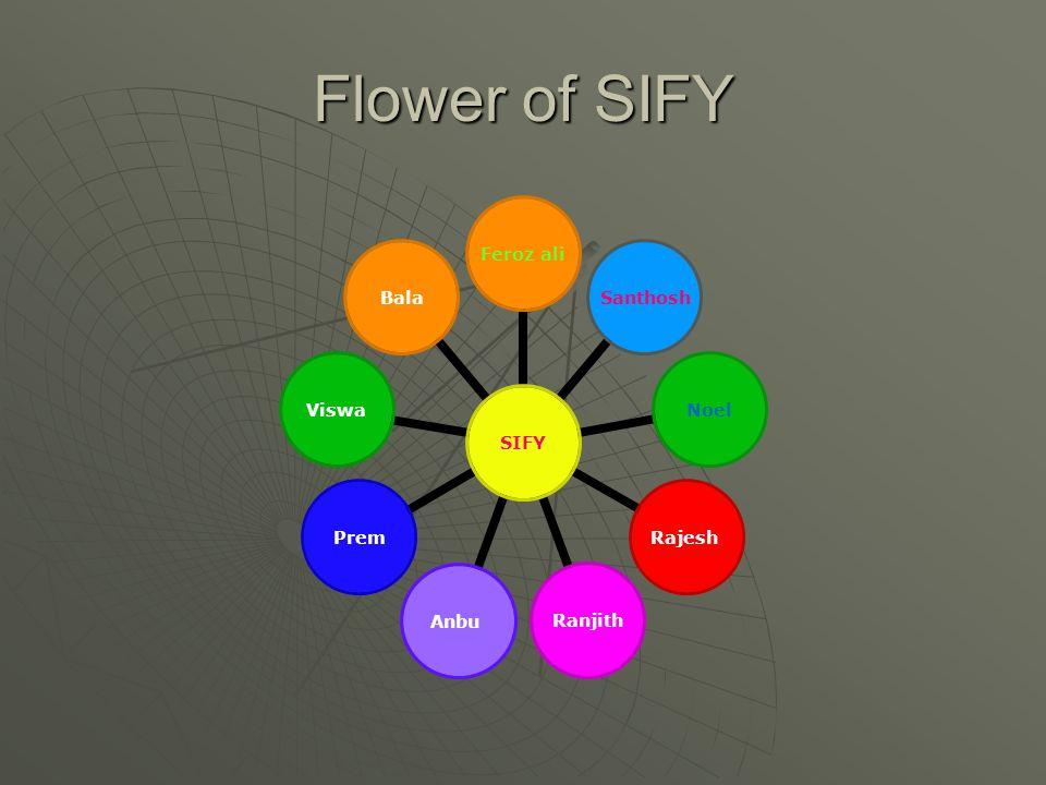 Flower of SIFY SIFY Feroz aliSanthoshNoelRajeshRanjithAnbuPremViswaBala