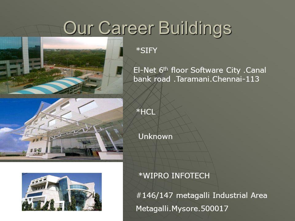 Our Career Buildings El-Net 6 th floor Software City.Canal bank road.Taramani.Chennai-113 Unknown #146/147 metagalli Industrial Area Metagalli.Mysore.