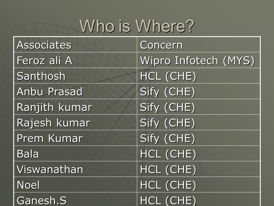 Who is Where? AssociatesConcern Feroz ali A Wipro Infotech (MYS) Santhosh HCL (CHE) Anbu Prasad Sify (CHE) Ranjith kumar Sify (CHE) Rajesh kumar Sify