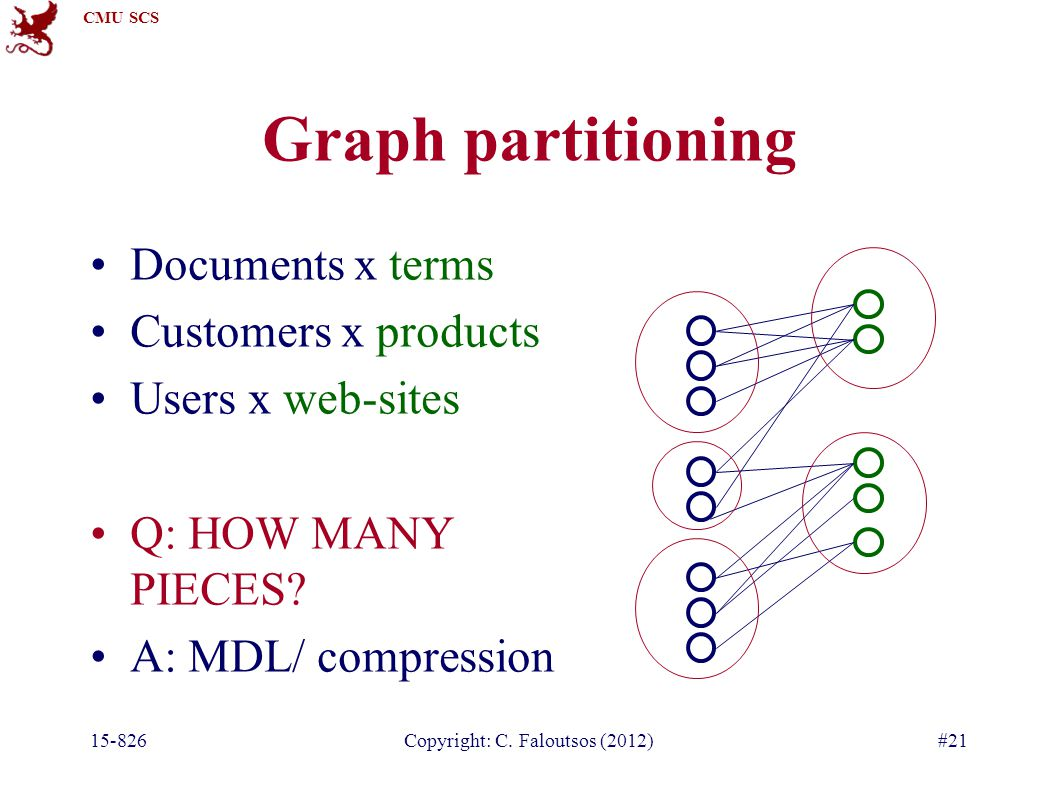 CMU SCS 15-826Copyright: C. Faloutsos (2012)#21 Graph partitioning Documents x terms Customers x products Users x web-sites Q: HOW MANY PIECES? A: MDL