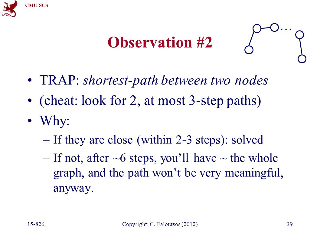 CMU SCS 15-826Copyright: C. Faloutsos (2012)39 Observation #2 TRAP: shortest-path between two nodes (cheat: look for 2, at most 3-step paths) Why: –If