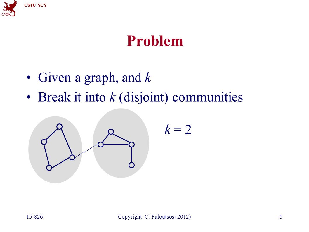 CMU SCS 15-826Copyright: C. Faloutsos (2012)-5 Problem Given a graph, and k Break it into k (disjoint) communities k = 2