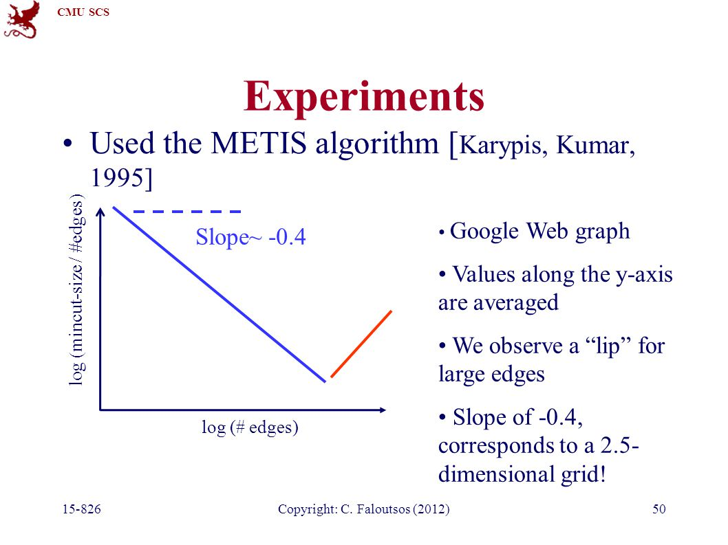 CMU SCS 15-826Copyright: C. Faloutsos (2012)50 Experiments Used the METIS algorithm [ Karypis, Kumar, 1995] log (# edges) log (mincut-size / #edges) G