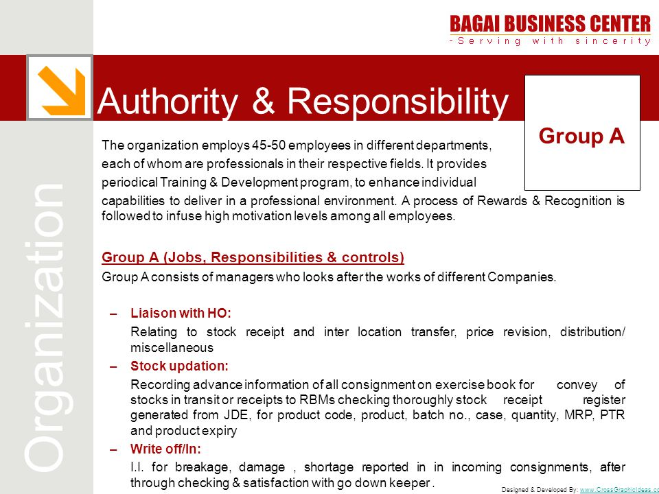 Designed & Developed By: www.CrossGraphicIdeas.comwww.CrossGraphicIdeas.com Authority & Responsibility Organization The organization employs 45-50 emp