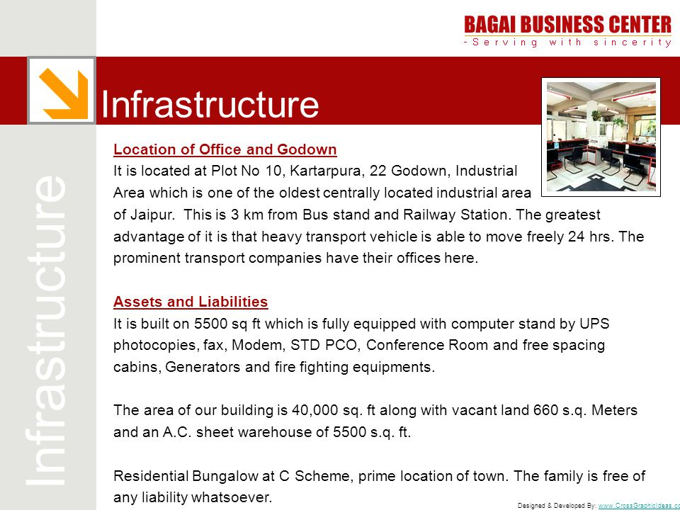 Designed & Developed By: www.CrossGraphicIdeas.comwww.CrossGraphicIdeas.com Infrastructure Location of Office and Godown It is located at Plot No 10,