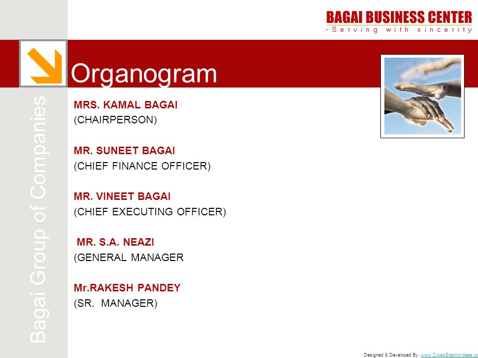 Designed & Developed By: www.CrossGraphicIdeas.comwww.CrossGraphicIdeas.com Organogram MRS. KAMAL BAGAI (CHAIRPERSON) MR. SUNEET BAGAI (CHIEF FINANCE