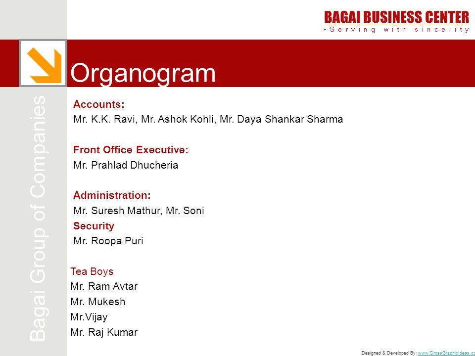 Designed & Developed By: www.CrossGraphicIdeas.comwww.CrossGraphicIdeas.com Organogram Bagai Group of Companies Accounts: Mr. K.K. Ravi, Mr. Ashok Koh