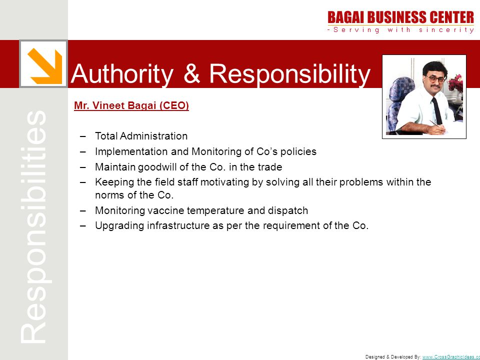 Designed & Developed By: www.CrossGraphicIdeas.comwww.CrossGraphicIdeas.com Authority & Responsibility Responsibilities Mr. Vineet Bagai (CEO) –Total