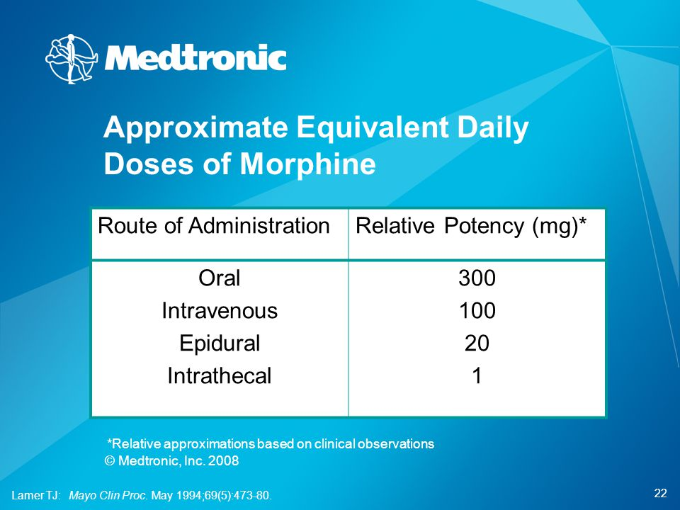 22 © Medtronic, Inc. 2008 Route of AdministrationRelative Potency (mg)* Oral Intravenous Epidural Intrathecal 300 100 20 1 *Relative approximations ba