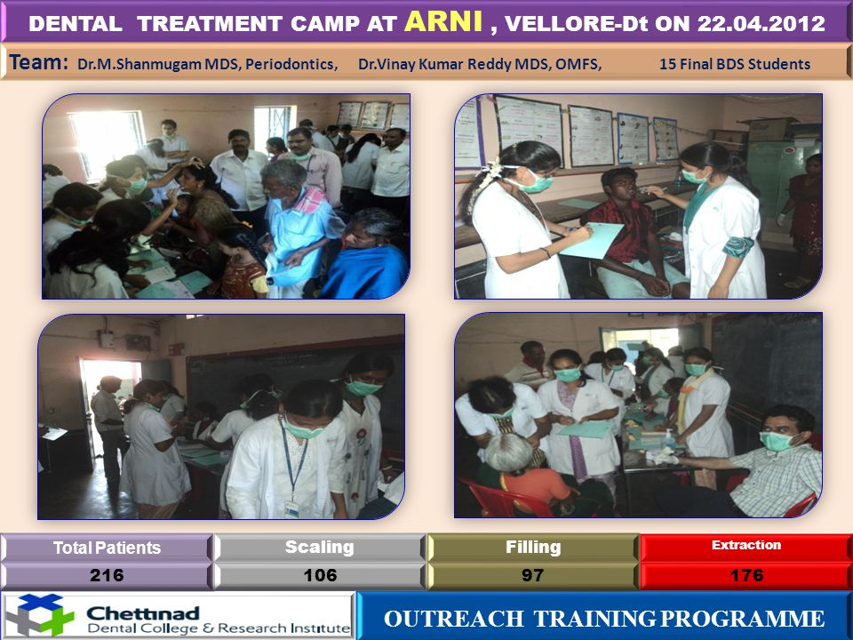 DENTAL TREATMENT CAMP AT ARNI, VELLORE-Dt ON 22.04.2012 Team: Dr.M.Shanmugam MDS, Periodontics, Dr.Vinay Kumar Reddy MDS, OMFS, 15 Final BDS Students OUTREACH TRAINING PROGRAMME