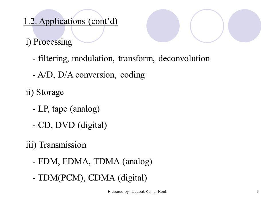 Prepared by : Deepak Kumar Rout.6 1.2. Applications (cont'd) i) Processing - filtering, modulation, transform, deconvolution - A/D, D/A conversion, co