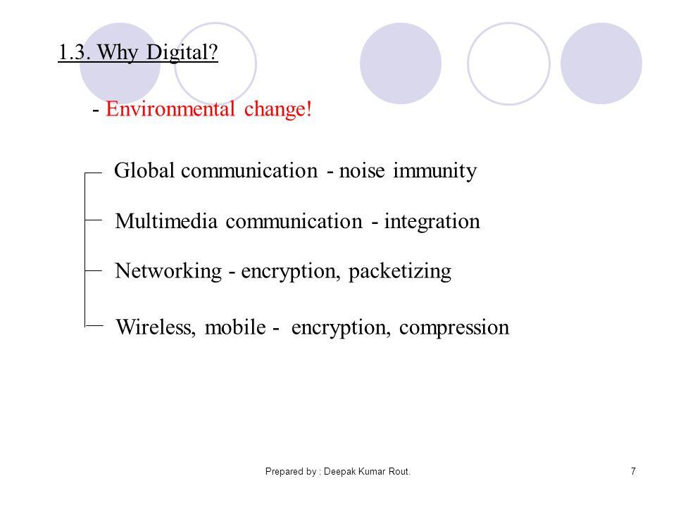Prepared by : Deepak Kumar Rout.7 - Environmental change! Global communication - noise immunity Multimedia communication - integration Networking - en